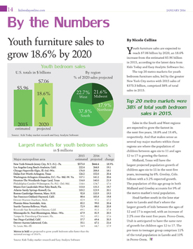 Youth Metro Sales